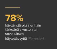 cxr_prosentti2